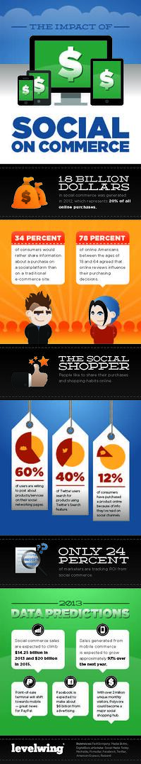 infographic social commerce