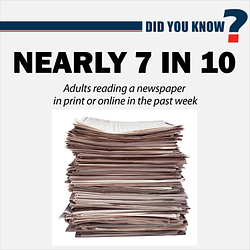 7 in 10 people in the United States consume newspaper content in print or online everyday