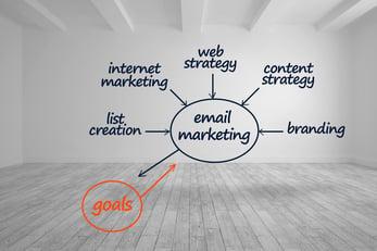 Email marketing plan written in bright room.jpeg