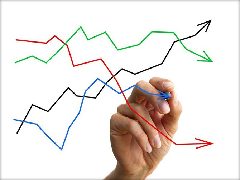 market-analysis