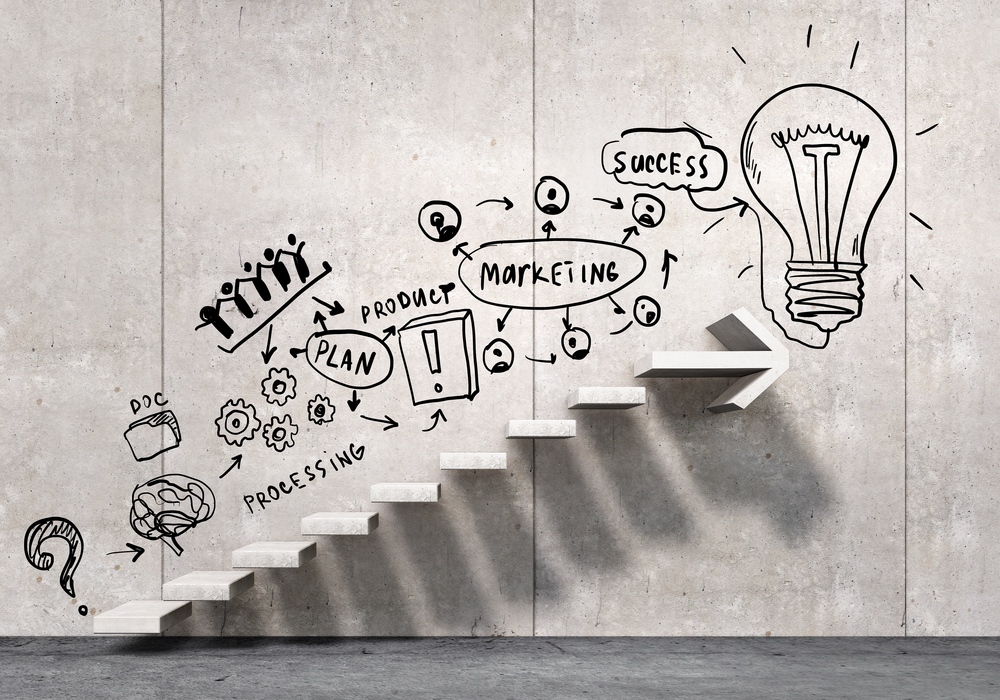How Can Startups Create a Marketing Plan?